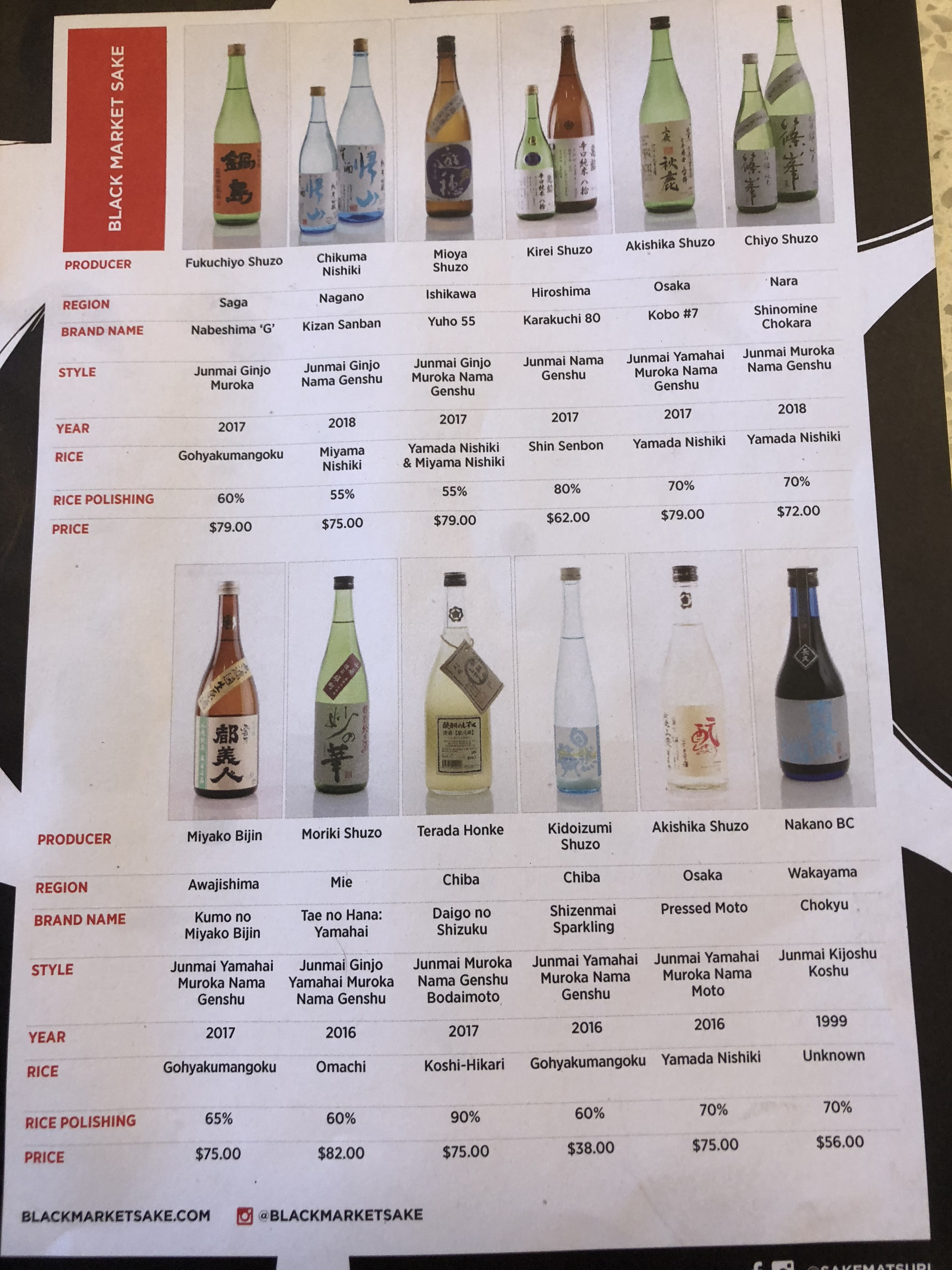 Page in Sake Matsuri Booklet from Melbourne with Sake bottles, descriptions and photos