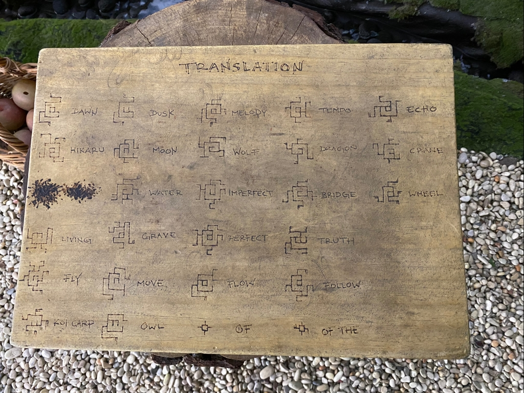A wooden tablet with some unusual glyphs and a translation in English used to play the game of Ukiyo